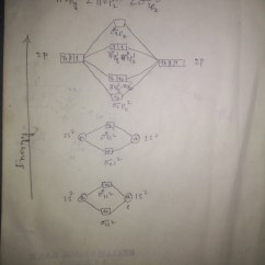 Energy Level Diagram For Oxygen Bmw E46 Wiring Radio What Is The Molecular Orbital Quora 6 7k Views View 7 Upvoters