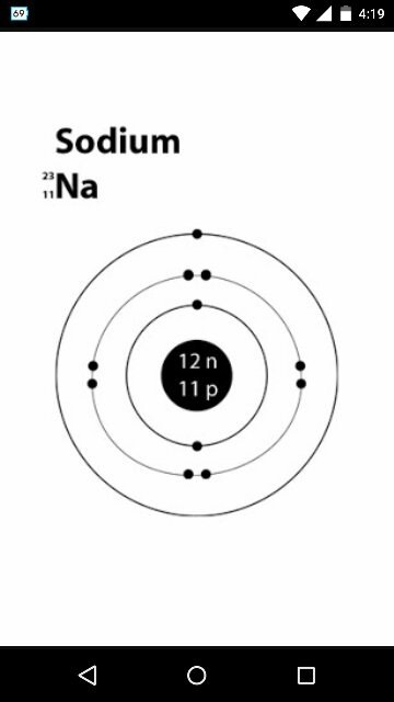 How many protons, electrons and neutrons does an atom of