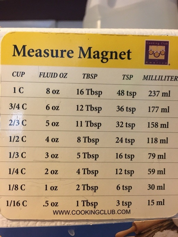 How to tell how many ounces are in 1/4 cup - Quora