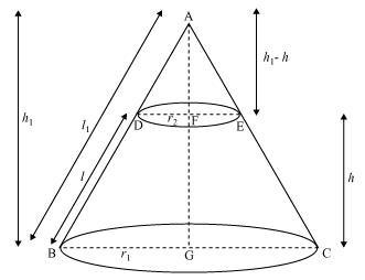 Why is the Curved surface srea of frustum of a cone = pi