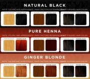 henna hair dyes work