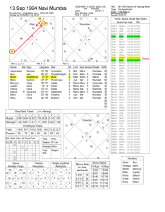 As per data provided here   your birth chart jyotish vedic astrology also what are predictions and analysis for the attached rh quora
