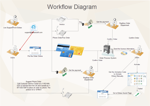 Map Furthermore Visio Work Diagram On Icons For Visio Network Diagram
