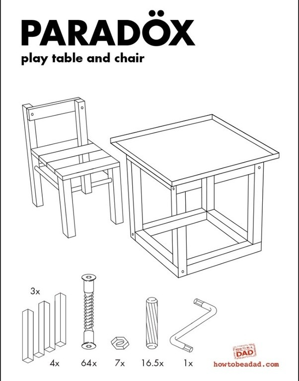 What is the funniest IKEA product name (compared to the