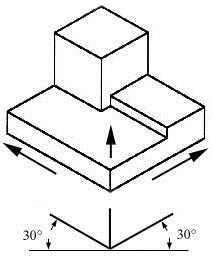 What is the differents between isometric view and