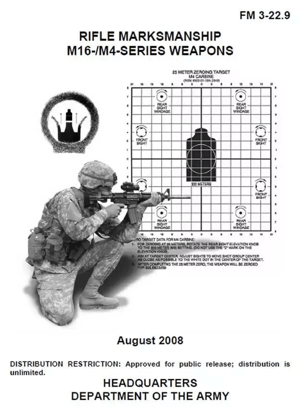 If learning how to shoot before joining the military is