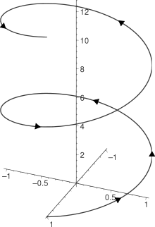 What is the meaning of helical pitch in molecular biology