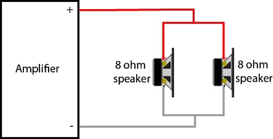 What diagram do I use to have four 8-ohm speakers with a 4