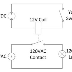 Interposing Relay Panel Wiring Diagram 95 240sx Headlight What Is Why It Used Quora Relays Are Semiconductor Electromagnetic To Send Receive Digital Signal By Contact Changeover Through Hardwire Between Systems