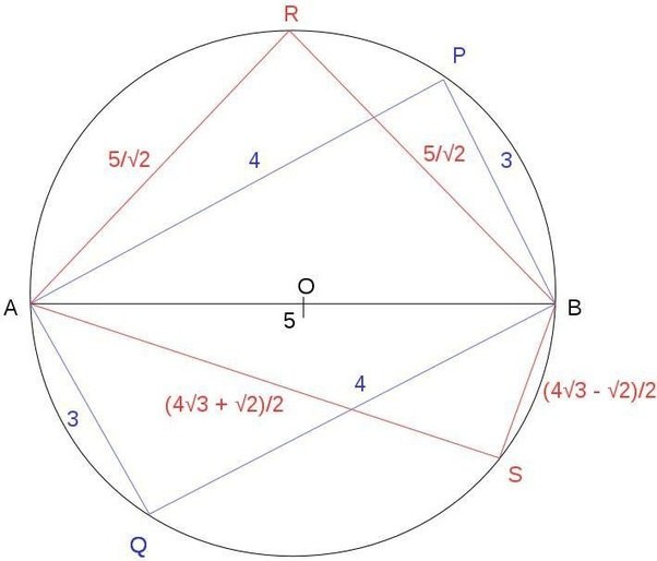 If I know the area of a cyclic quadrilateral, then how can