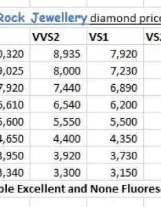 Prices on diamond jewelry   up to cent diamonds you can refer the table below are in indian rupees per carat inr   usd also how many cents is  large rh quora