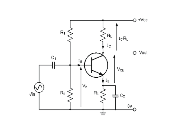 amplifier distortion in transistor amplifiers