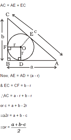 What is the radius of the incircle of the 3-4-5 right