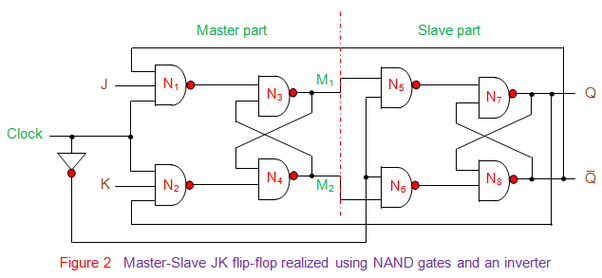 How To Build A D Flip Flop Circuit With A 4013 Chip