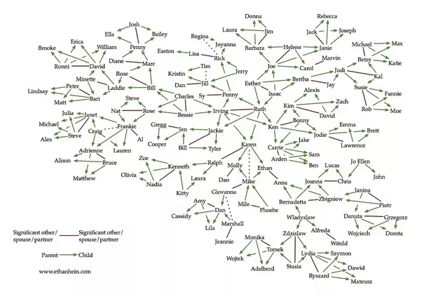 What are some branching patterns in nature that resemble