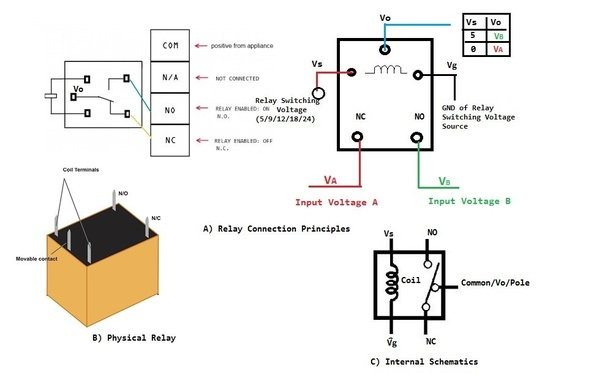 Which Category Does A 5-pin Relay Belong To (like A Reed