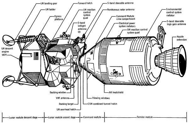How were the Apollo 11's command module Columbia and the
