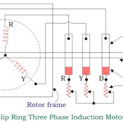 Vfd Starter Wiring Diagram Glock Manual Why Do We Need A For Three Phase Induction Motor Quora In Rotor Is Wound By Winding The Done Small Resistance Copper Wire