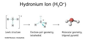 What is the shape of H3O ion?  Quora