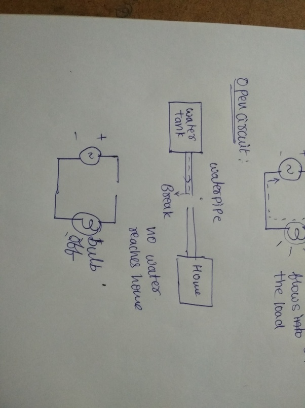 What Is Open Circuit Voltage