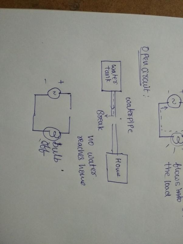 Open Circuit Diagram Open Circuit Examples