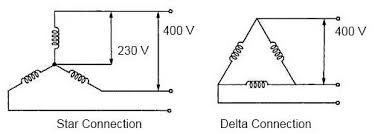 Why are the three low voltage windings connected in a