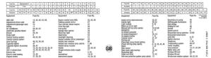How to get a BMW E46 fuse diagram  Quora