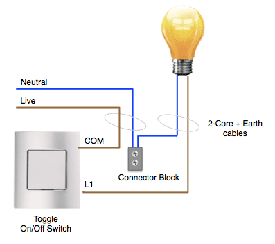 three lights one switch wiring diagram for a 4 way light saima soomro how do christmas with 3 wires work quora figure 2 example of wire lighting system