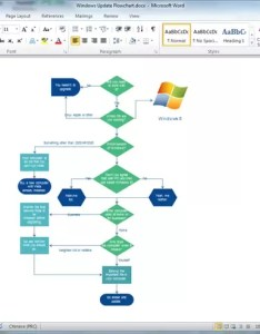 It   simple to use as well because has  similar users interface with word finally can convert the flowchart format one click also which ms office version is best create quora rh