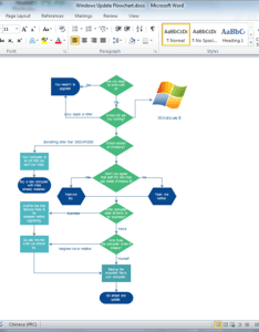 Which ms office version is the best to create  flowchart also quora rh