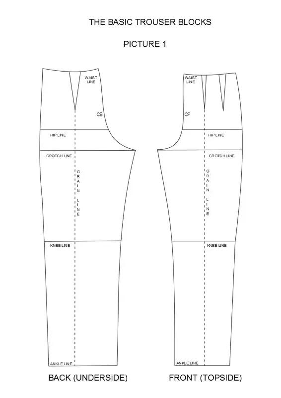 Mens Jeans Pattern : jeans, pattern, Jeans, Sewing, Pattern