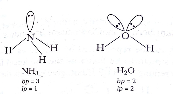 Although the geometries of NH3 and H2O molecules are