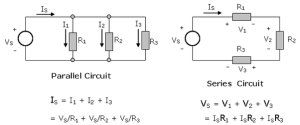 What is the difference between a series circuit and a