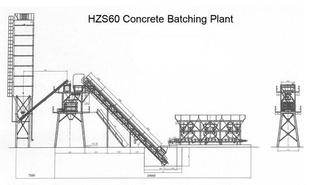 Can anyone send me flowsheet diagram of concrete batching