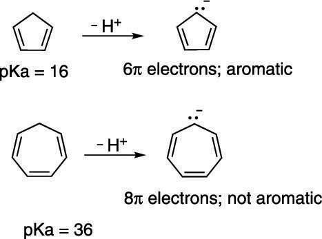 How to understand which is more acidic hydrogen in any