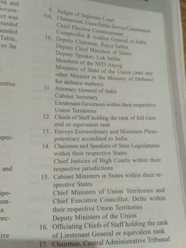 What is the order of rank precedence for Indian government