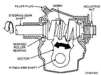 What is the difference between a steering gear and a