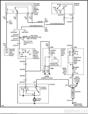 How to view a fuse box diagram of a 2001 Honda Civic fuse