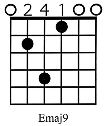 What was the hardest chord you've ever played on a guitar