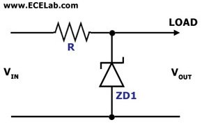 In which region where zener diode can be used as a