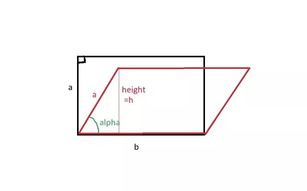 A parallelogram and a rectangle have the same length of
