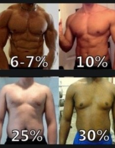 According to this chart    say you re around body fat without knowing how much he weighs and going by the guideline that someone should lose no more also can estimate person  percentage quora rh