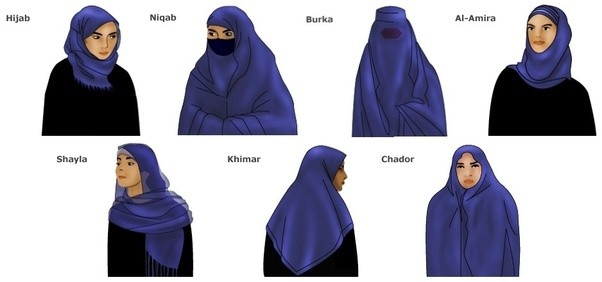 Why do many people dislike it when women wear hijabs?