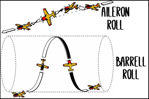 When performing an aerobatic roll how does the pilot