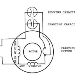 Refrigerator Compressor Wiring Diagram Frost Stat Why Does A Need Starting Capacitor And Capacitors Are Not The Only Method Of Ensuring Single Phase Motor Can Start There Various Other Techniques Including Shaded Poles