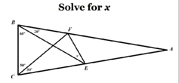 What are some math questions that a 10th grader could ask