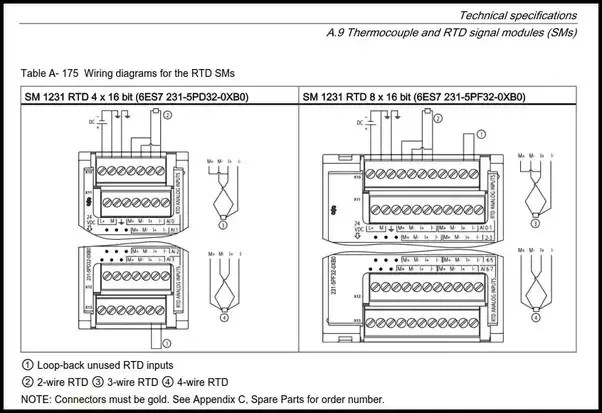 wiring diagram plc rock formation cycle can we connect transducer to what is the difference between examples below show siemens products that be connected directly thermocouples tc or resistance temperature detectors rtd sensors