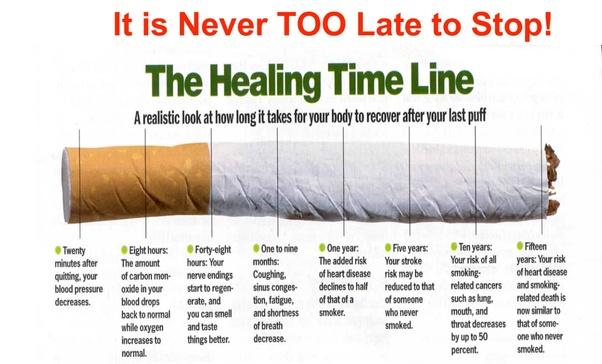 if i quit smoking