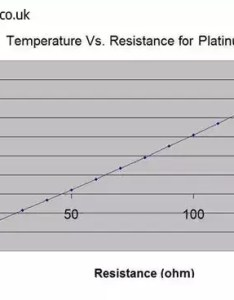 Below is the exact criteria for these sensor types also what main difference between an rtd and  thermocouple quora rh