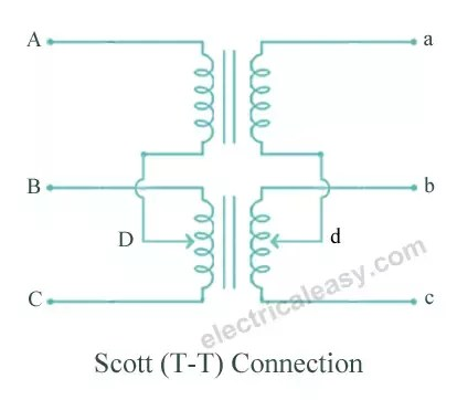 2 phase transformer wiring diagram human heart posterior what is the purpose of scott connection in transformers quora most popular way to connect three 3o two 2o see consists coils